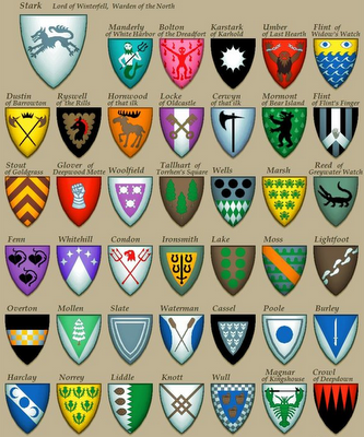 http://hectorsaurio.files.wordpress.com/2012/05/stark-bannermen-banderizo-vassalls-the-north.png